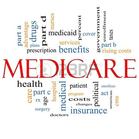 14742680-medicare-word-cloud-concept-with-great-terms